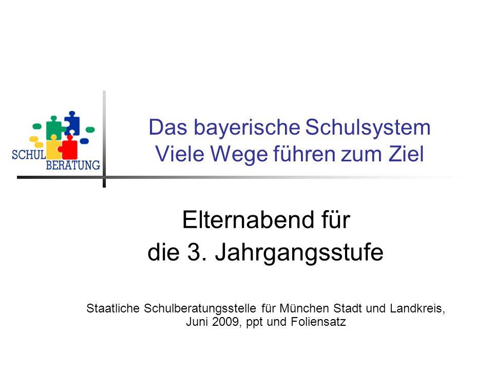 Das bayerische Schulsystem Viele Wege führen zum Ziel Elternabend für die 3.