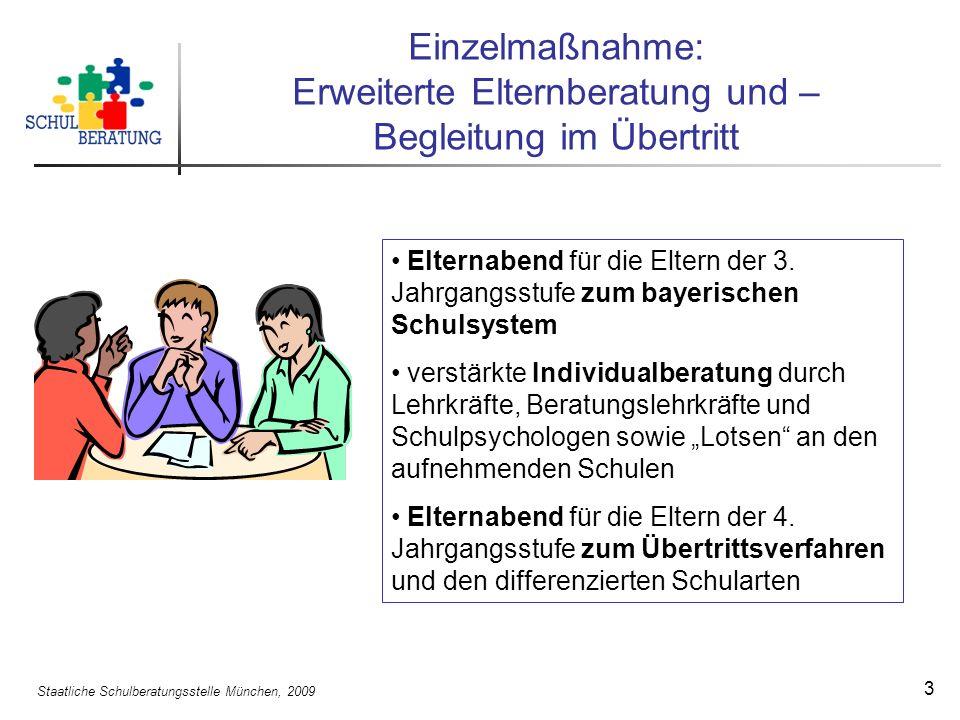 Staatliche Schulberatungsstelle München, 2009 3 Einzelmaßnahme: Erweiterte Elternberatung und – Begleitung im Übertritt Elternabend für die Eltern der 3.
