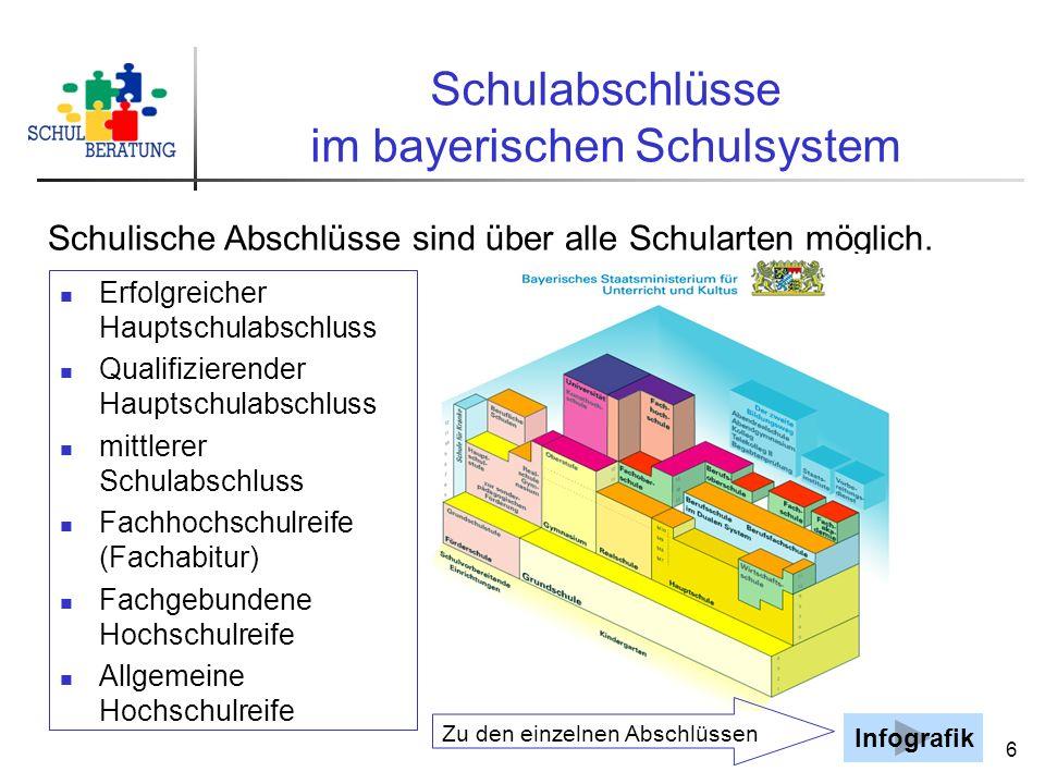 6 Schulabschlüsse im bayerischen Schulsystem Infografik Schulische Abschlüsse sind über alle Schularten möglich.