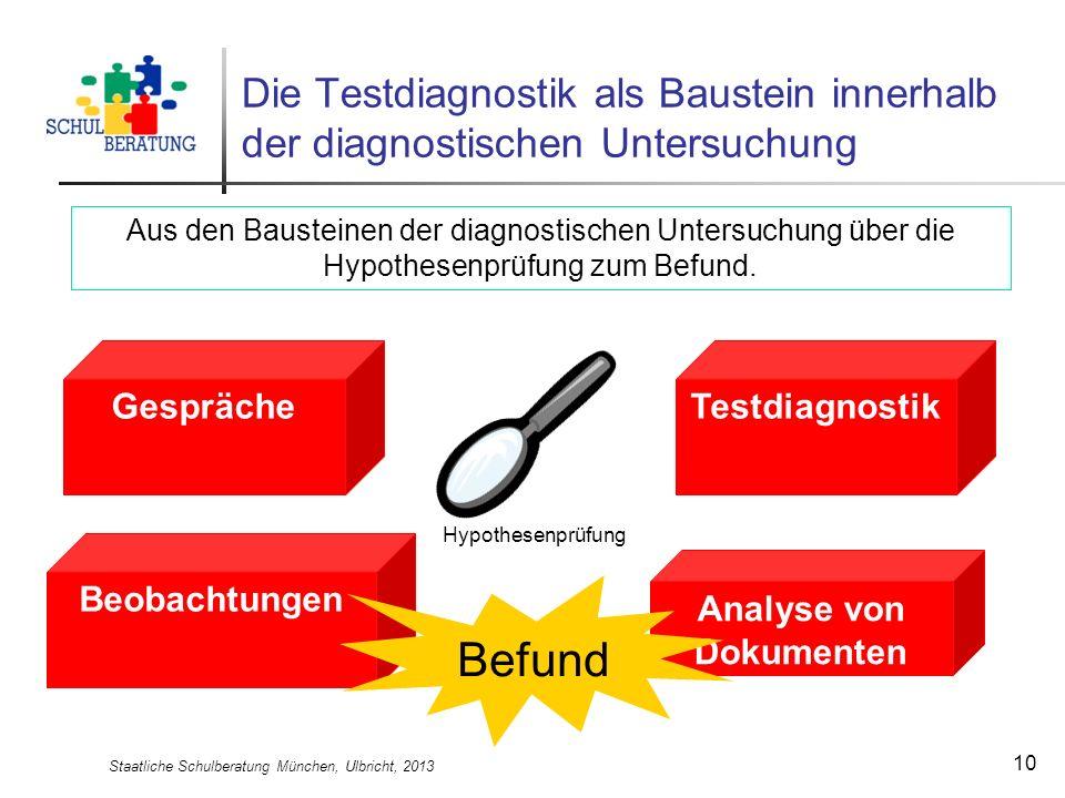 Staatliche Schulberatung München, Ulbricht, 2013 10 Die Testdiagnostik als Baustein innerhalb der diagnostischen Untersuchung Testdiagnostik Analyse v