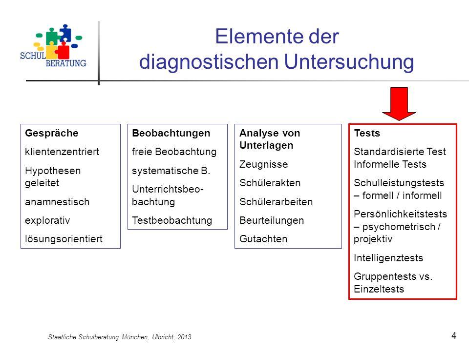 Staatliche Schulberatung München, Ulbricht, 2013 4 Elemente der diagnostischen Untersuchung Gespräche klientenzentriert Hypothesen geleitet anamnestis