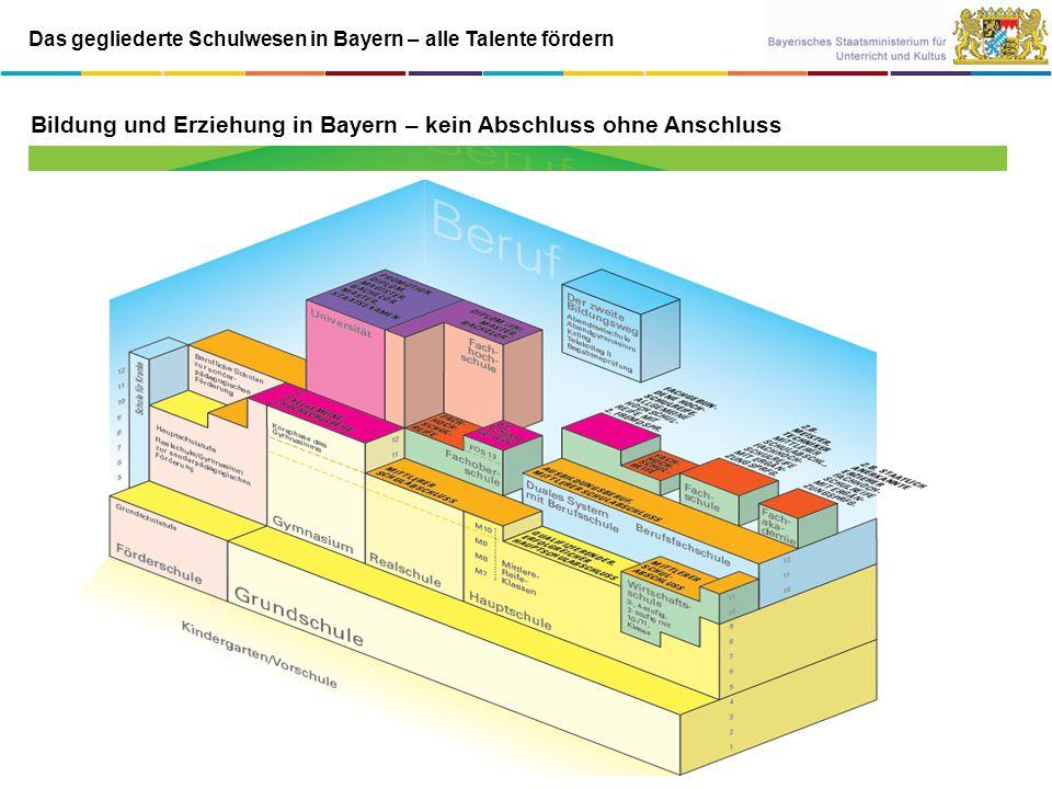 Das gegliederte Schulwesen in Bayern – alle Talente fördern Die Bayerische Hauptschule – eine tragende Säule im gegliederten Schulwesen Gute Perspektiven für Erfolg in Schule und Beruf: Nach der Hauptschule stehen alle Bildungswege offen – bis hin zum Hochschulstudium.