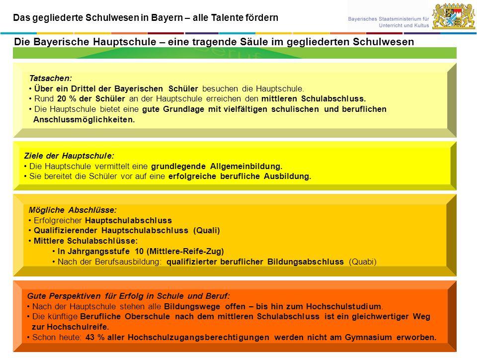 Das gegliederte Schulwesen in Bayern – alle Talente fördern Die Bayerische Hauptschule – eine tragende Säule im gegliederten Schulwesen Gute Perspekti