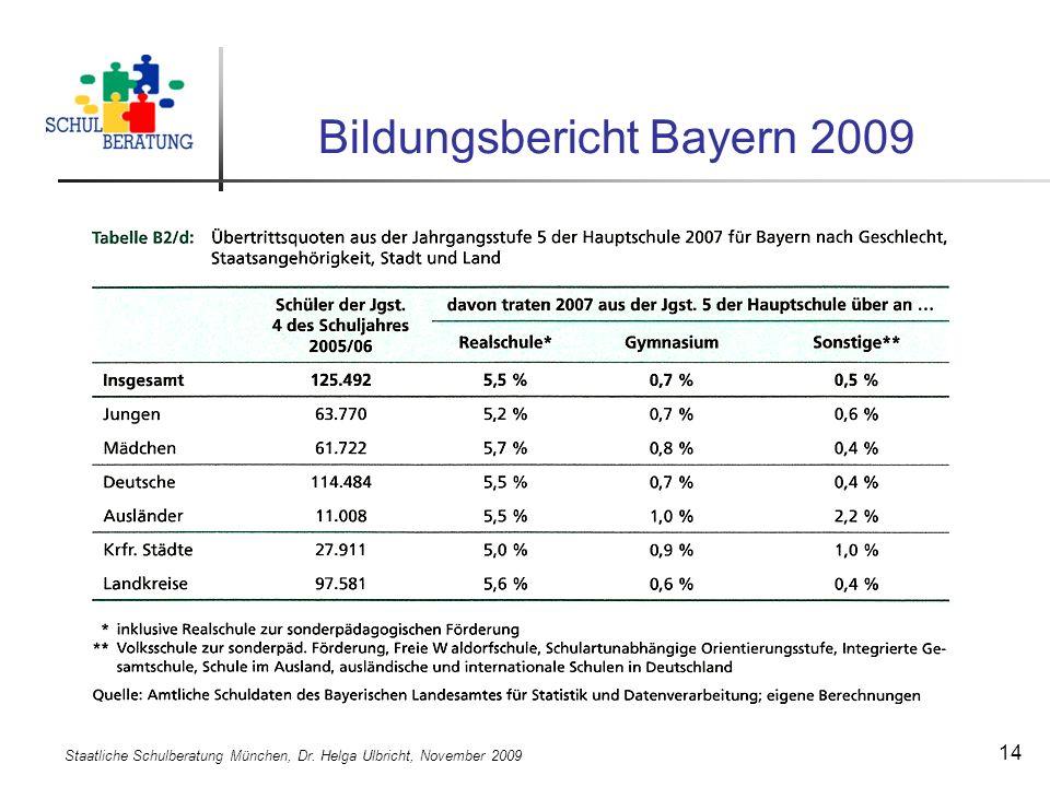 Staatliche Schulberatung München, Dr. Helga Ulbricht, November 2009 14 Bildungsbericht Bayern 2009