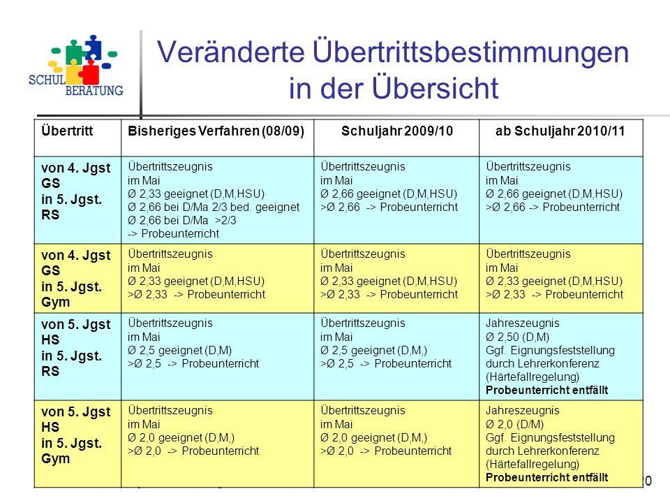 Staatliche Schulberatung München, Dr.