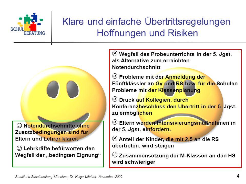 Staatliche Schulberatung München, Dr. Helga Ulbricht, November 2009 15 Bildungsbericht Bayern 2009