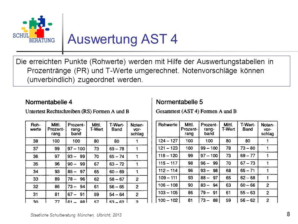 Staatliche Schulberatung München, Ulbricht, 2013 8 Auswertung AST 4 Die erreichten Punkte (Rohwerte) werden mit Hilfe der Auswertungstabellen in Proze