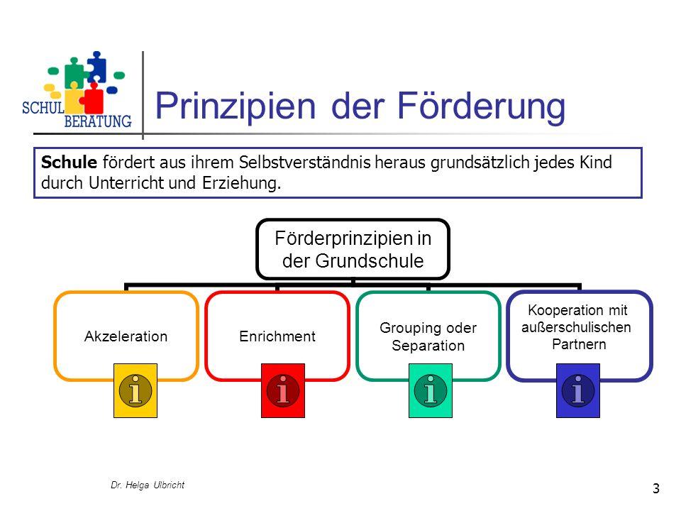 Dr. Helga Ulbricht 3 Prinzipien der Förderung Förderprinzipien in der Grundschule AkzelerationEnrichment Grouping oder Separation Kooperation mit auße