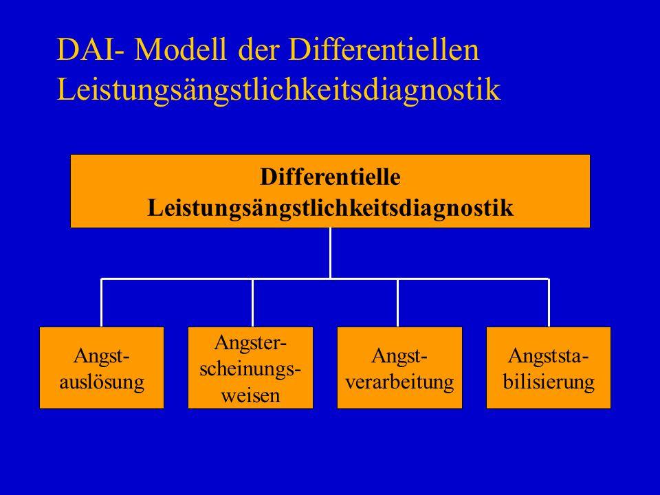 DAI- Modell der Differentiellen Leistungsängstlichkeitsdiagnostik Differentielle Leistungsängstlichkeitsdiagnostik Angst- auslösung Angster- scheinung