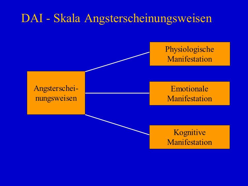 DAI - Skala Angsterscheinungsweisen Angsterschei- nungsweisen Physiologische Manifestation Emotionale Manifestation Kognitive Manifestation