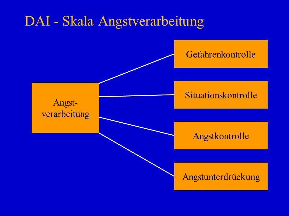 DAI - Skala Angstverarbeitung Angst- verarbeitung Gefahrenkontrolle Situationskontrolle Angstkontrolle Angstunterdrückung