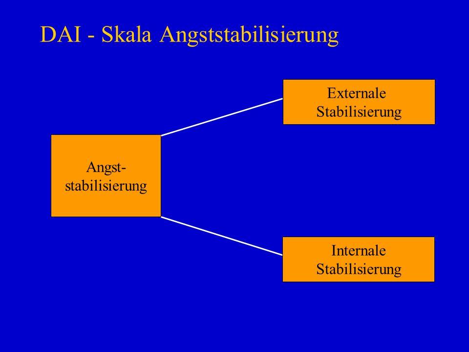 DAI - Skala Angststabilisierung Angst- stabilisierung Externale Stabilisierung Internale Stabilisierung