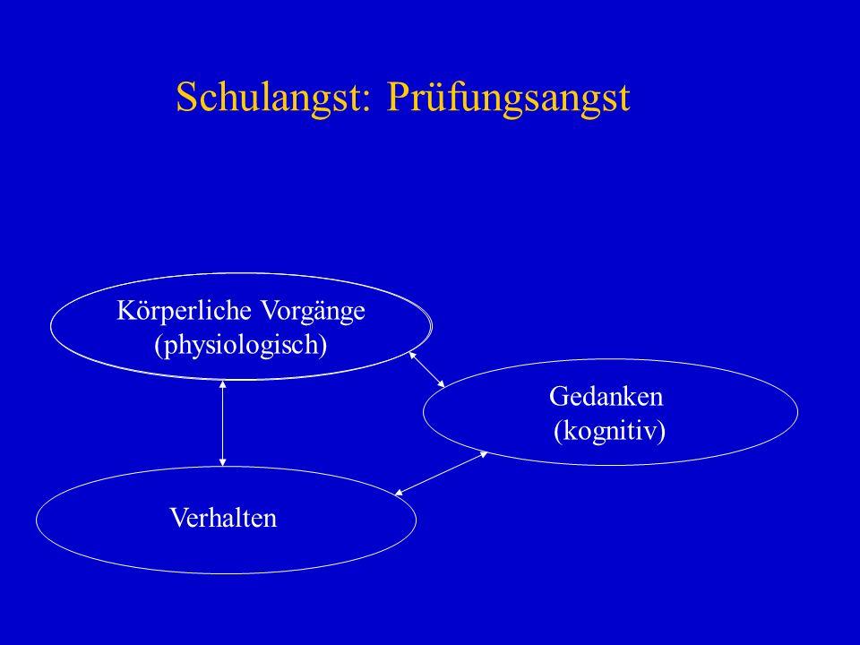 Schulangst: Prüfungsangst Körperliche Vorgänge (physiologisch) Gedanken (kognitiv) Verhalten