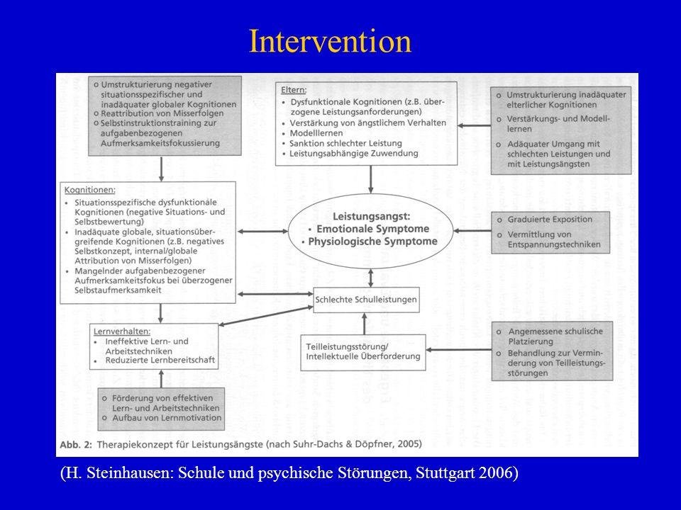 Intervention (H. Steinhausen: Schule und psychische Störungen, Stuttgart 2006)