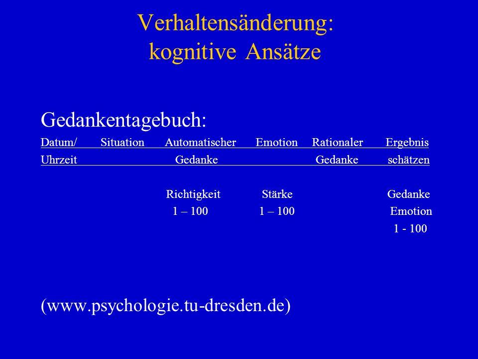 Verhaltensänderung: kognitive Ansätze Gedankentagebuch: Datum/ Situation Automatischer Emotion Rationaler Ergebnis Uhrzeit Gedanke Gedanke schätzen Ri