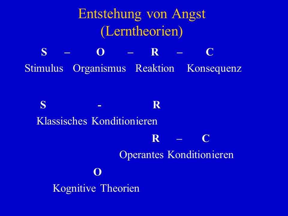 Entstehung von Angst (Lerntheorien) S – O – R – C Stimulus Organismus Reaktion Konsequenz S - R Klassisches Konditionieren R – C Operantes Konditionie