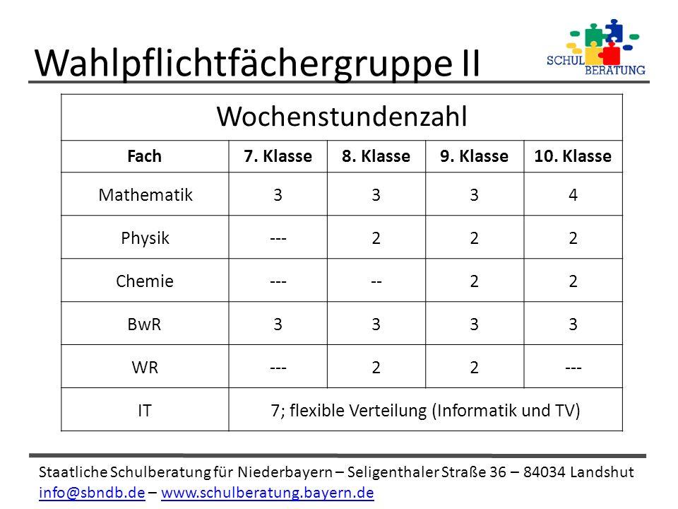 Staatliche Schulberatung für Niederbayern – Seligenthaler Straße 36 – 84034 Landshut info@sbndb.deinfo@sbndb.de – www.schulberatung.bayern.dewww.schulberatung.bayern.de Wahlpflichtfächergruppe II Wochenstundenzahl Fach7.
