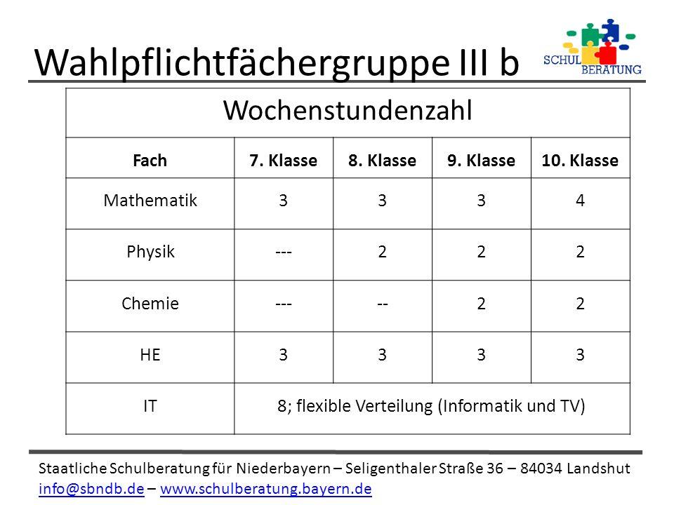 Staatliche Schulberatung für Niederbayern – Seligenthaler Straße 36 – 84034 Landshut info@sbndb.deinfo@sbndb.de – www.schulberatung.bayern.dewww.schulberatung.bayern.de Wahlpflichtfächergruppe III b Wochenstundenzahl Fach7.