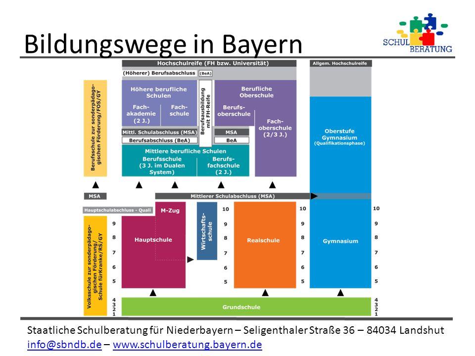 Staatliche Schulberatung für Niederbayern – Seligenthaler Straße 36 – 84034 Landshut info@sbndb.deinfo@sbndb.de – www.schulberatung.bayern.dewww.schulberatung.bayern.de Bildungswege in Bayern