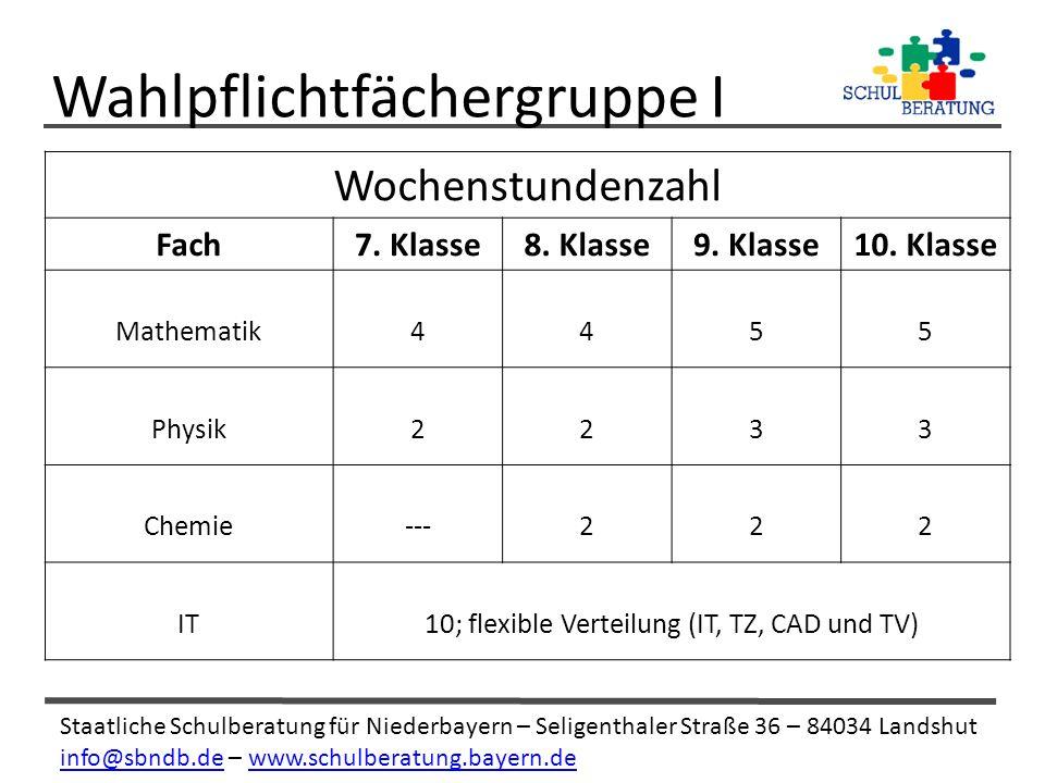 Staatliche Schulberatung für Niederbayern – Seligenthaler Straße 36 – 84034 Landshut info@sbndb.deinfo@sbndb.de – www.schulberatung.bayern.dewww.schulberatung.bayern.de Wochenstundenzahl Fach7.