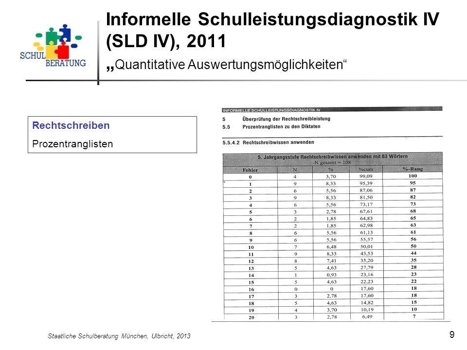 Staatliche Schulberatung München, Ulbricht, 2013 9 Informelle Schulleistungsdiagnostik IV (SLD IV), 2011 Quantitative Auswertungsmöglichkeiten Rechtsc
