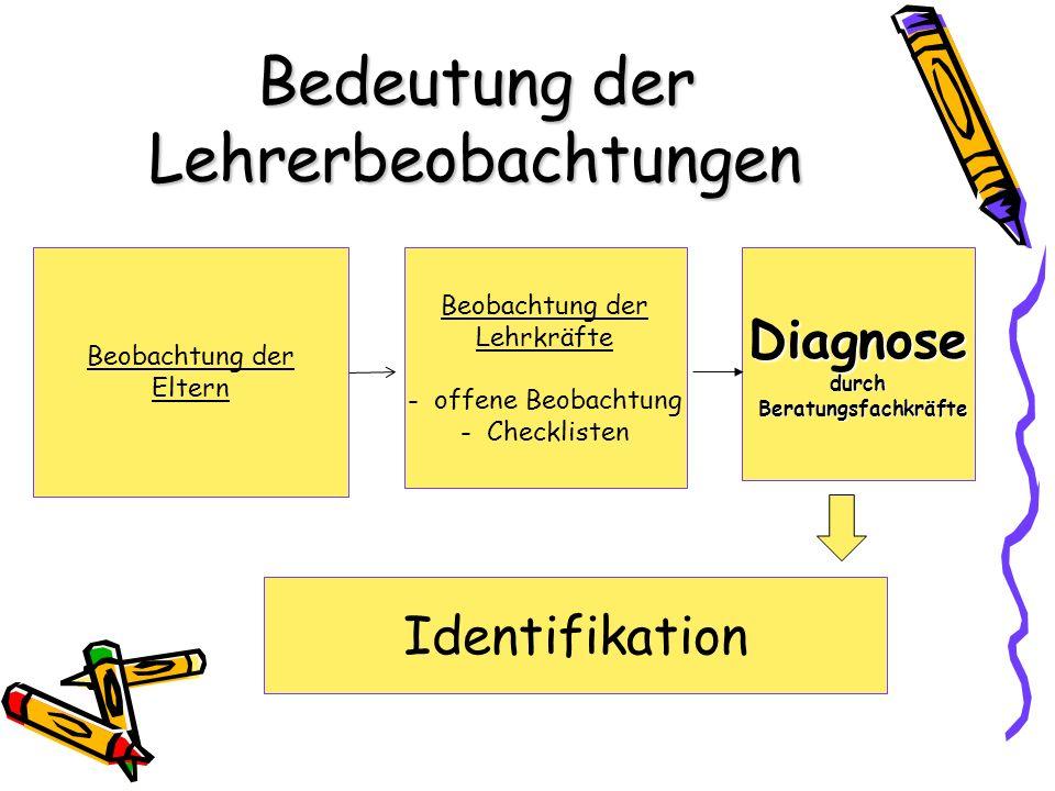 Beobachtung der Eltern Identifikation Beobachtung der Lehrkräfte - offene Beobachtung - ChecklistenDiagnosedurch Beratungsfachkräfte Beratungsfachkräf