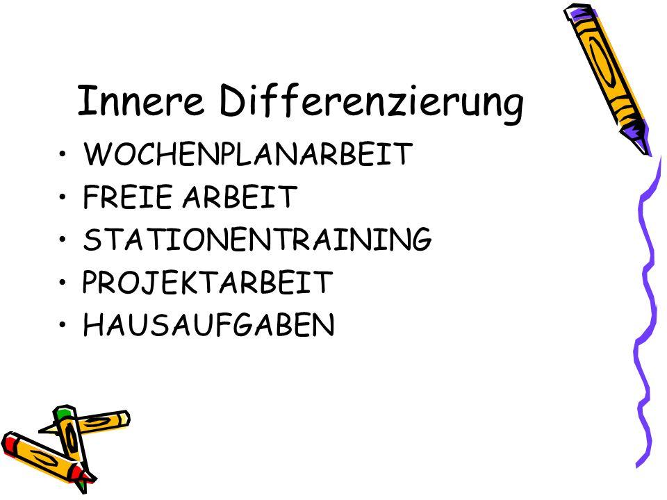 Innere Differenzierung WOCHENPLANARBEIT FREIE ARBEIT STATIONENTRAINING PROJEKTARBEIT HAUSAUFGABEN