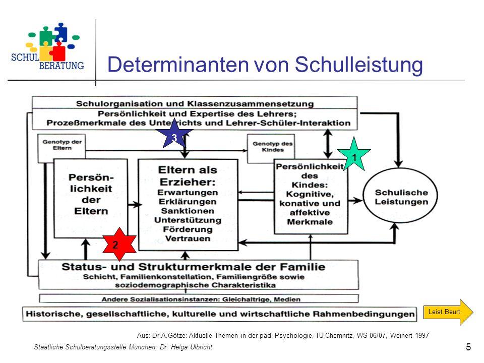 Determinanten von Schulleistung Staatliche Schulberatungsstelle München, Dr. Helga Ulbricht 5 Aus: Dr.A.Götze: Aktuelle Themen in der päd. Psychologie