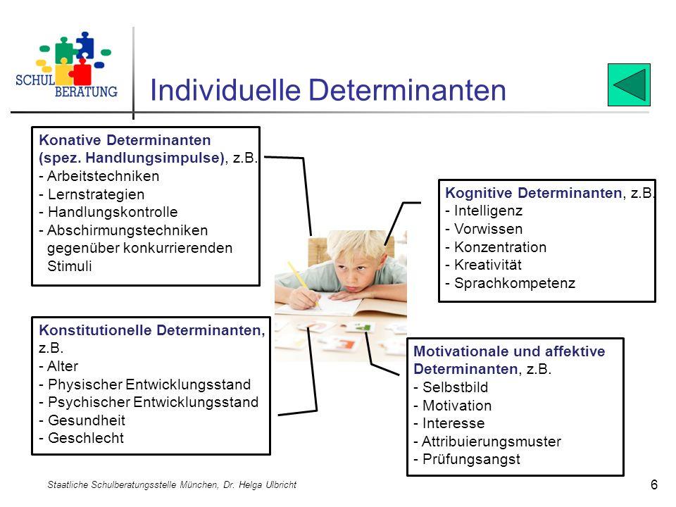 Individuelle Determinanten Staatliche Schulberatungsstelle München, Dr. Helga Ulbricht 6 Kognitive Determinanten, z.B. - Intelligenz - Vorwissen - Kon