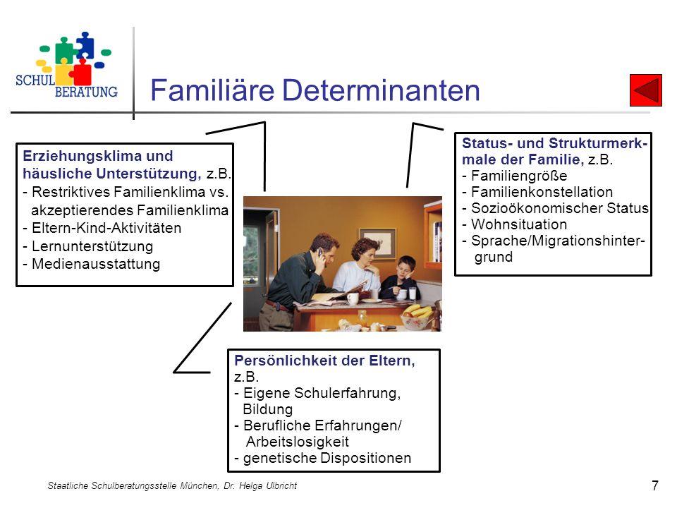 Familiäre Determinanten Staatliche Schulberatungsstelle München, Dr. Helga Ulbricht 7 Status- und Strukturmerk- male der Familie, z.B. - Familiengröße