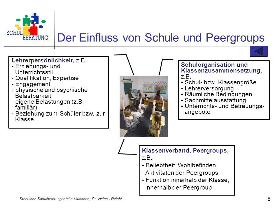 Der Einfluss von Schule und Peergroups Staatliche Schulberatungsstelle München, Dr. Helga Ulbricht 8 Schulorganisation und Klassenzusammensetzung, z.B