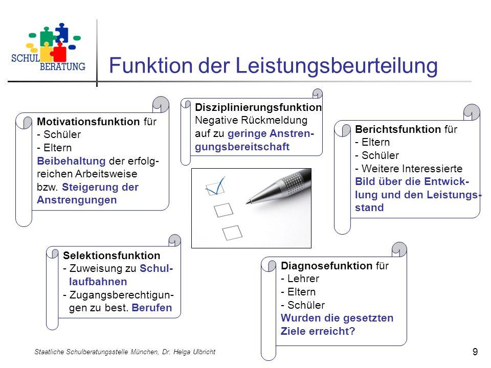 Funktion der Leistungsbeurteilung Staatliche Schulberatungsstelle München, Dr. Helga Ulbricht 9 Berichtsfunktion für - Eltern - Schüler - Weitere Inte
