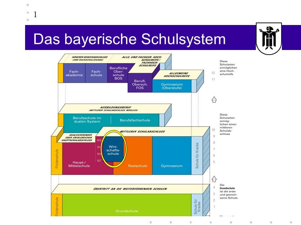 Das bayerische Schulsystem 1