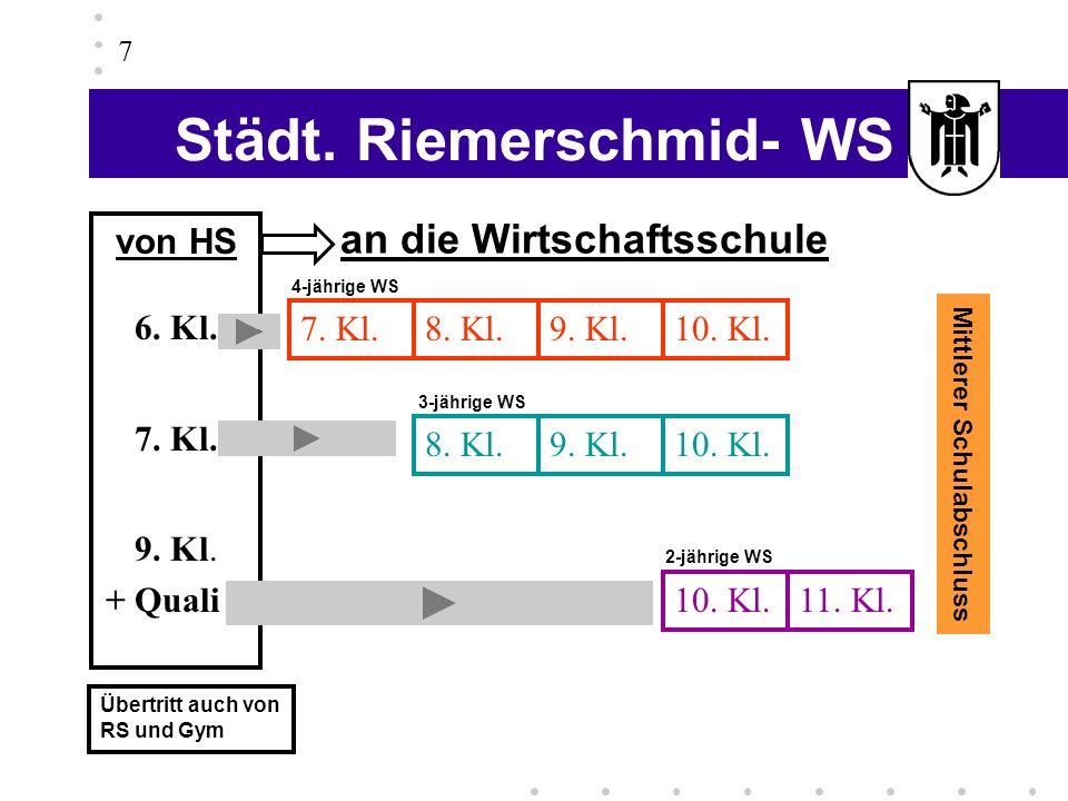 Städt. Riemerschmid- WS 7 von HS 6. Kl. 7. Kl. 9. Kl. + Quali. an die Wirtschaftsschule 4-jährige WS 10. Kl.9. Kl.8. Kl.7. Kl. 10. Kl.9. Kl.8. Kl. 10.