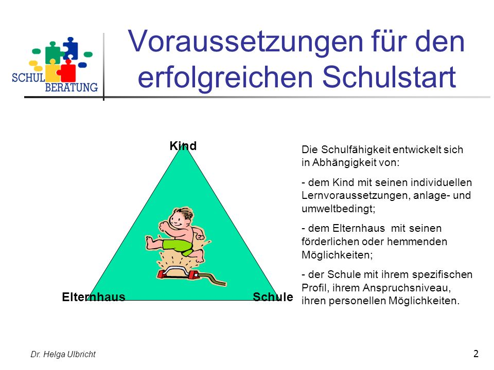 Dr. Helga Ulbricht 2 Voraussetzungen für den erfolgreichen Schulstart Kind ElternhausSchule Die Schulfähigkeit entwickelt sich in Abhängigkeit von: -