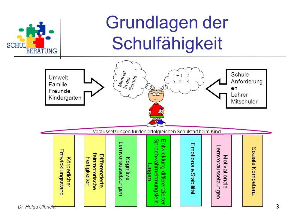 Dr. Helga Ulbricht 3 Grundlagen der Schulfähigkeit Voraussetzungen für den erfolgreichen Schulstart beim Kind Umwelt Familie Freunde Kindergarten Schu