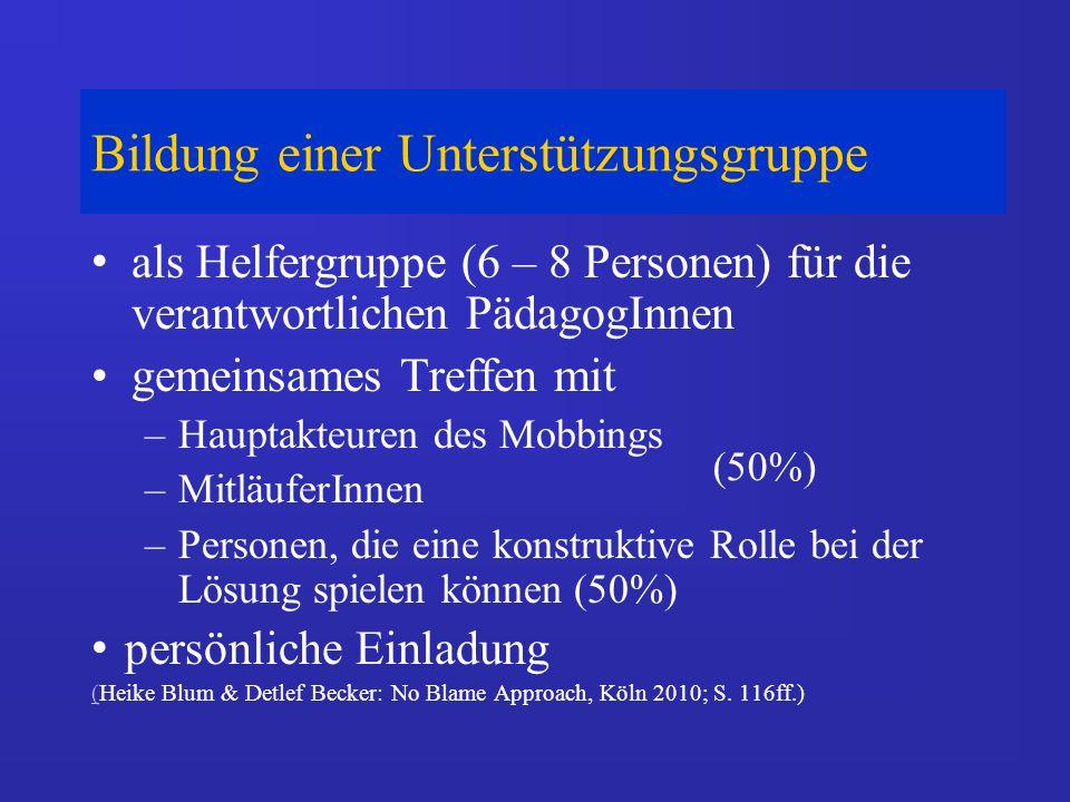Bildung einer Unterstützungsgruppe als Helfergruppe (6 – 8 Personen) für die verantwortlichen PädagogInnen gemeinsames Treffen mit –Hauptakteuren des Mobbings –MitläuferInnen –Personen, die eine konstruktive Rolle bei der Lösung spielen können (50%) persönliche Einladung ((Heike Blum & Detlef Becker: No Blame Approach, Köln 2010; S.