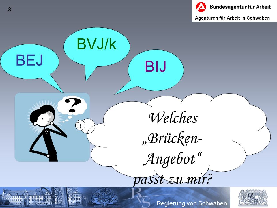 8 BEJ BVJ/k BIJ Welches Brücken- Angebot passt zu mir? Regierung von Schwaben Agenturen für Arbeit in Schwaben