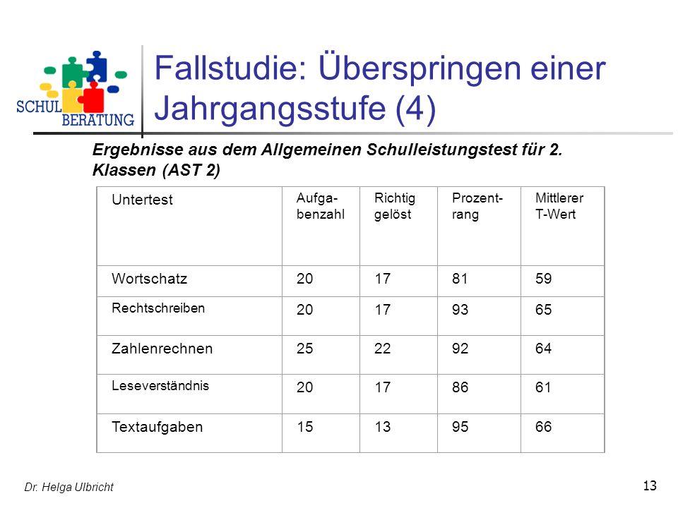 Dr. Helga Ulbricht 13 Fallstudie: Überspringen einer Jahrgangsstufe (4) Ergebnisse aus dem Allgemeinen Schulleistungstest für 2. Klassen (AST 2) Unter