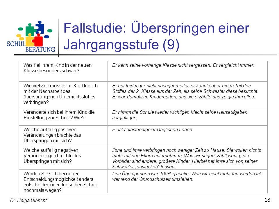 Dr. Helga Ulbricht 18 Fallstudie: Überspringen einer Jahrgangsstufe (9) Was fiel Ihrem Kind in der neuen Klasse besonders schwer? Er kann seine vorher