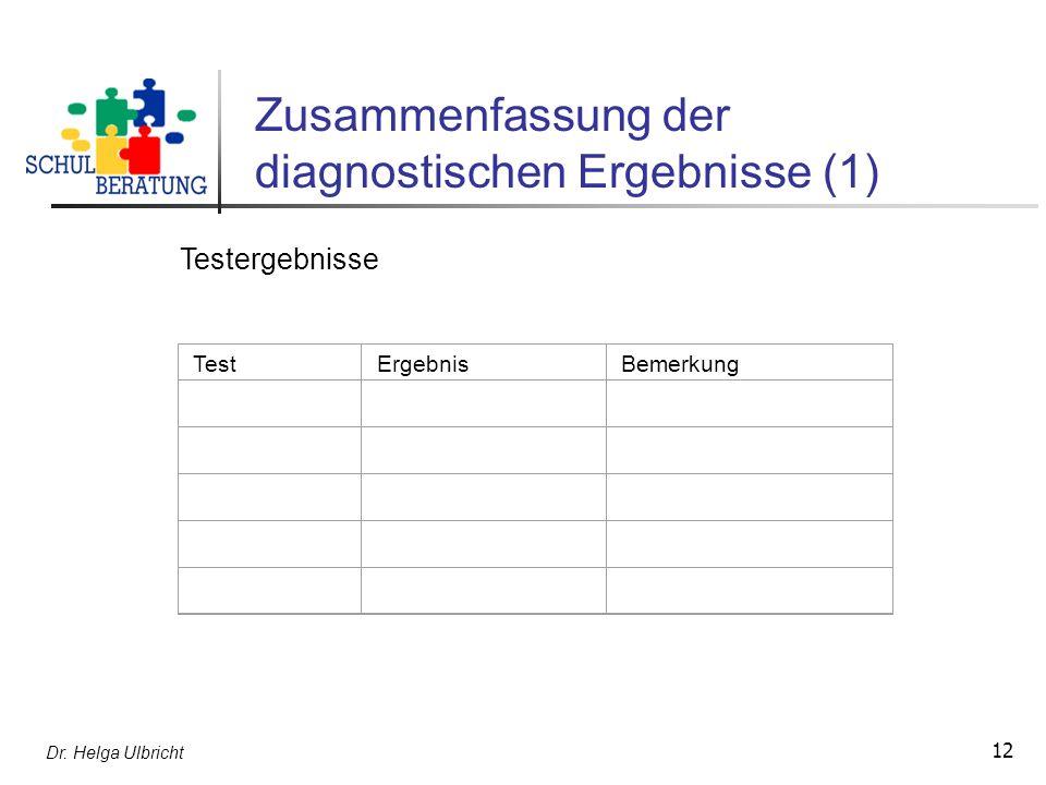 Dr. Helga Ulbricht 12 Zusammenfassung der diagnostischen Ergebnisse (1) TestErgebnisBemerkung Testergebnisse
