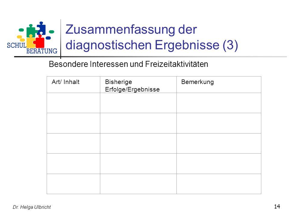 Dr. Helga Ulbricht 14 Zusammenfassung der diagnostischen Ergebnisse (3) Art/ InhaltBisherige Erfolge/Ergebnisse Bemerkung Besondere Interessen und Fre