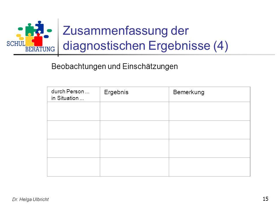 Dr. Helga Ulbricht 15 Zusammenfassung der diagnostischen Ergebnisse (4) durch Person... in Situation... ErgebnisBemerkung Beobachtungen und Einschätzu