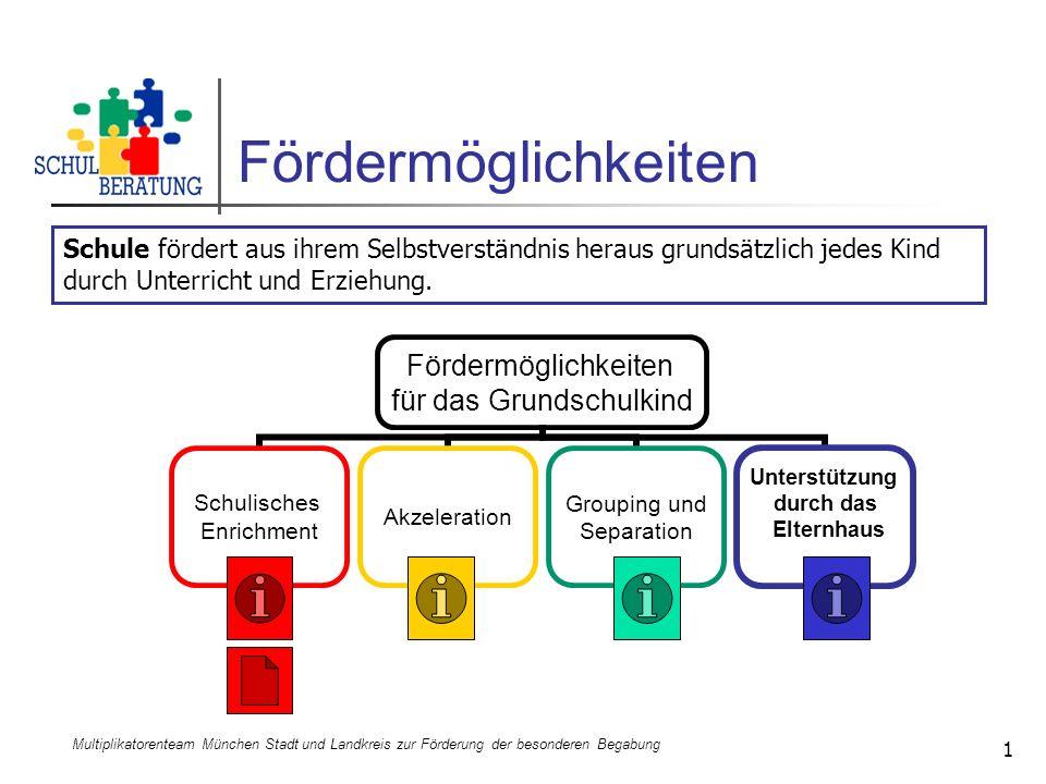 Multiplikatorenteam München Stadt und Landkreis zur Förderung der besonderen Begabung 1 Fördermöglichkeiten für das Grundschulkind Schulisches Enrichm