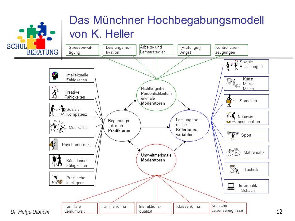 Dr.Helga Ulbricht 12 Das Münchner Hochbegabungsmodell von K.