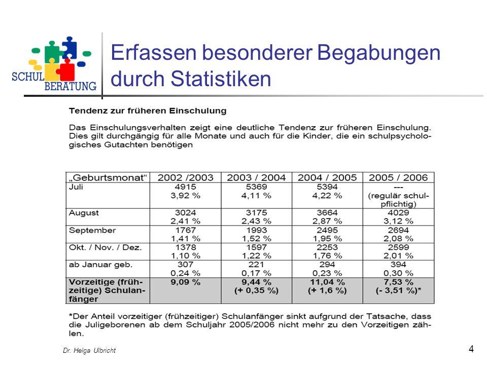 Dr. Helga Ulbricht 4 Erfassen besonderer Begabungen durch Statistiken