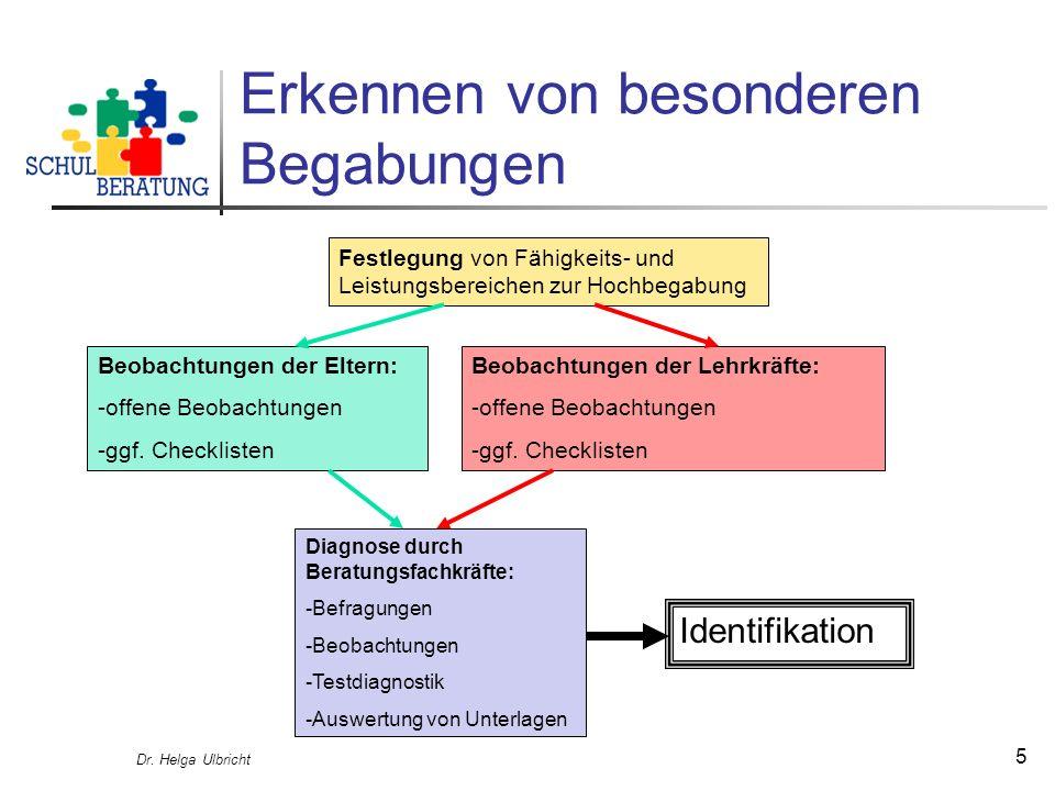 Dr. Helga Ulbricht 5 Erkennen von besonderen Begabungen Festlegung von Fähigkeits- und Leistungsbereichen zur Hochbegabung Beobachtungen der Eltern: -