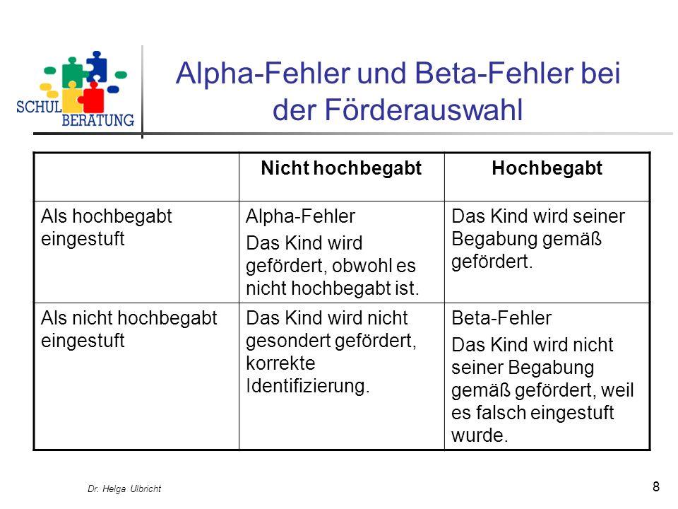 Dr. Helga Ulbricht 8 Alpha-Fehler und Beta-Fehler bei der Förderauswahl Nicht hochbegabtHochbegabt Als hochbegabt eingestuft Alpha-Fehler Das Kind wir