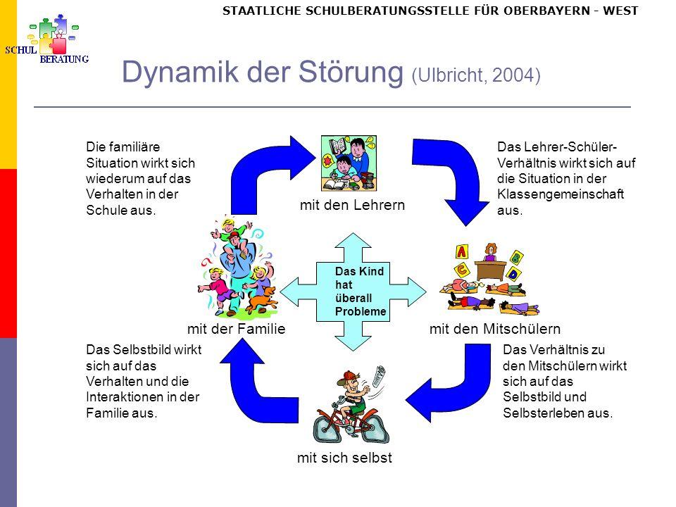 STAATLICHE SCHULBERATUNGSSTELLE FÜR OBERBAYERN WEST Dynamik der Störung (Ulbricht, 2004) Das Kind hat überall Probleme mit den Lehrern mit den Mitschü