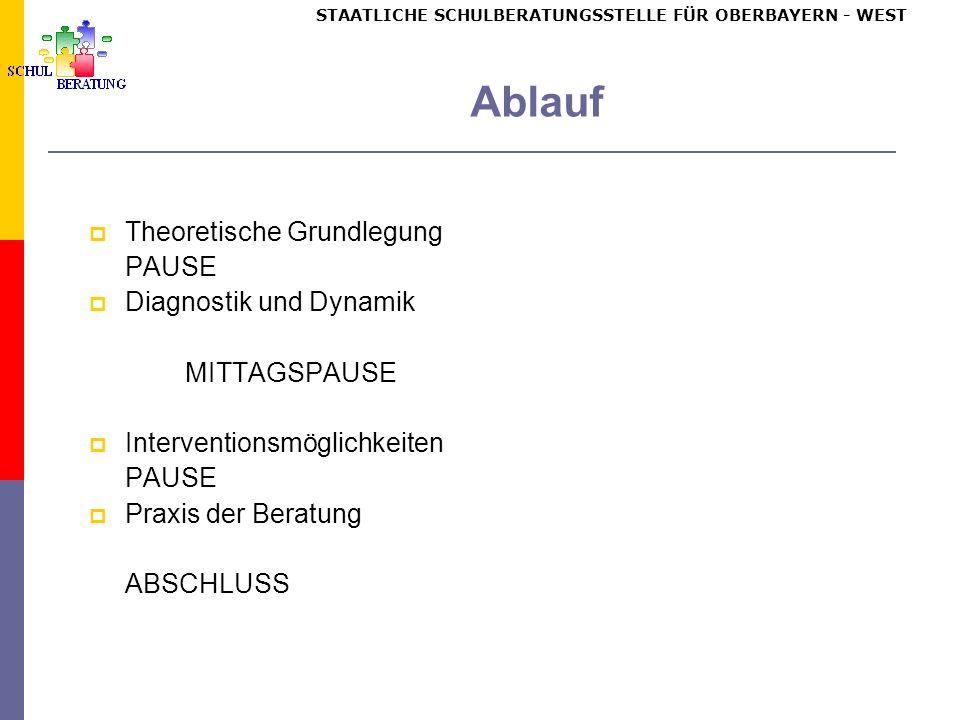STAATLICHE SCHULBERATUNGSSTELLE FÜR OBERBAYERN WEST Diagnostik in der Schulberatung Informationsquellen Gespräche (Eltern; Schüler; Lehrer) Zeugnisbemerkungen Beobachtungs- und Fragebögen - viele Vorlagen in Döpfner, Lehmkuhl & Steinhausen (2006): Aufmerksamkeitsdefizit- und Hyperaktivitätsstörung und in Imhof; Skrodzki & Urzinger (2010): Aufmerksamkeitsgestörte, hyperaktive Kinder und Jugendliche - Verhaltensbeobachtungsbogen der Fachklinik Gaißach